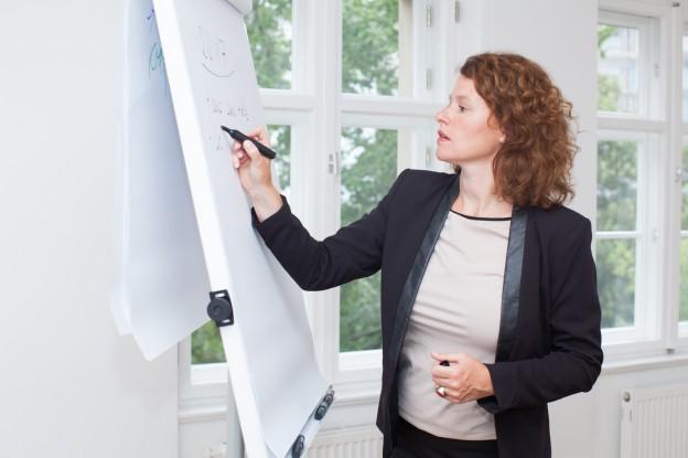 Business Coaching, Führungskräftecoaching, Leadershipcoaching