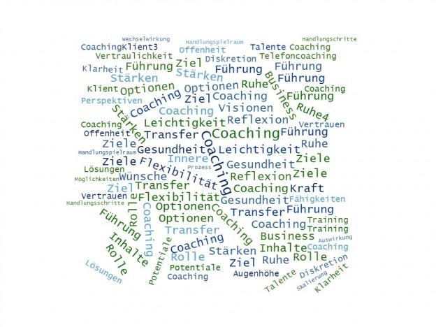Wortwolke zum Thema Coaching Susanne Kamp